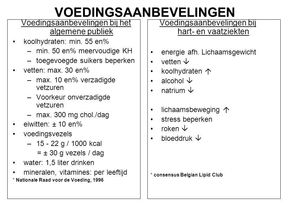 VOEDINGSAANBEVELINGEN Voedingsaanbevelingen bij het algemene publiek koolhydraten: min. 55 en% –min. 50 en% meervoudige KH –toegevoegde suikers beperk