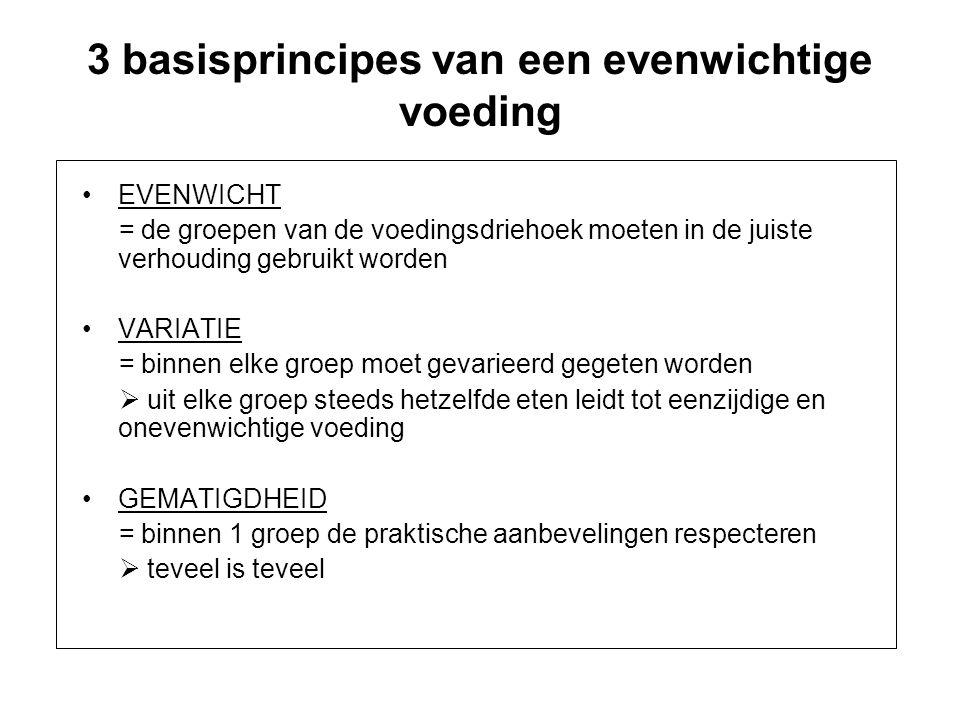 3 basisprincipes van een evenwichtige voeding EVENWICHT = de groepen van de voedingsdriehoek moeten in de juiste verhouding gebruikt worden VARIATIE =