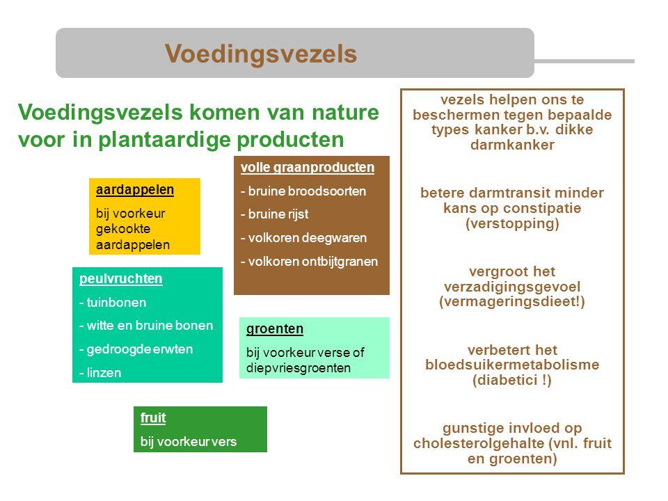 Wat bevindt zich in de groentegroep.–verse groenten, diepvries groenten zonder room,...