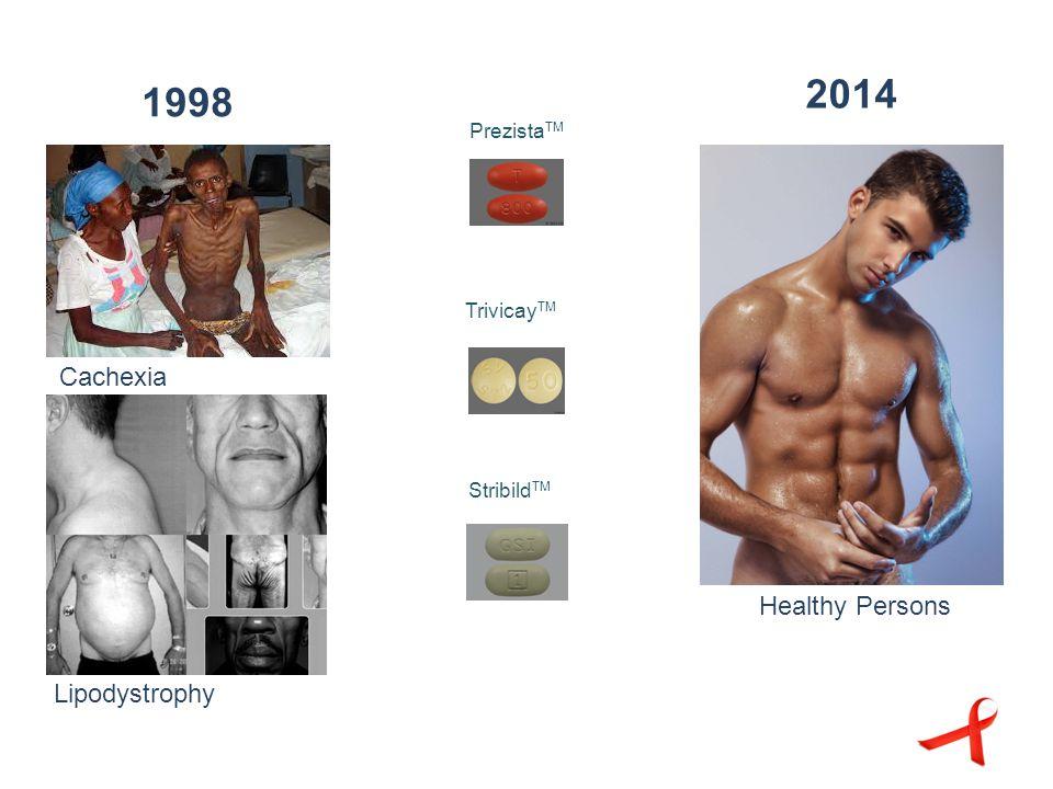Prezista TM Trivicay TM Stribild TM Cachexia Lipodystrophy 1998 2014 Healthy Persons