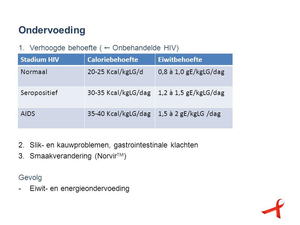 Ondervoeding 1.Verhoogde behoefte (  Onbehandelde HIV) Andere oorzaken 2.Slik- en kauwproblemen, gastrointestinale klachten 3.Smaakverandering (Norvi