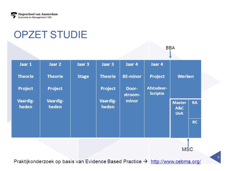 OPZET STUDIE BBA MSC Praktijkonderzoek op basis van Evidence Based Practice  http://www.cebma.org/http://www.cebma.org/ 5 Jaar 1 Theorie Project Vaar