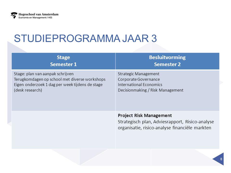 STUDIEPROGRAMMA JAAR 3 Stage Semester 1 Besluitvorming Semester 2 Stage: plan van aanpak schrijven Terugkomdagen op school met diverse workshops Eigen