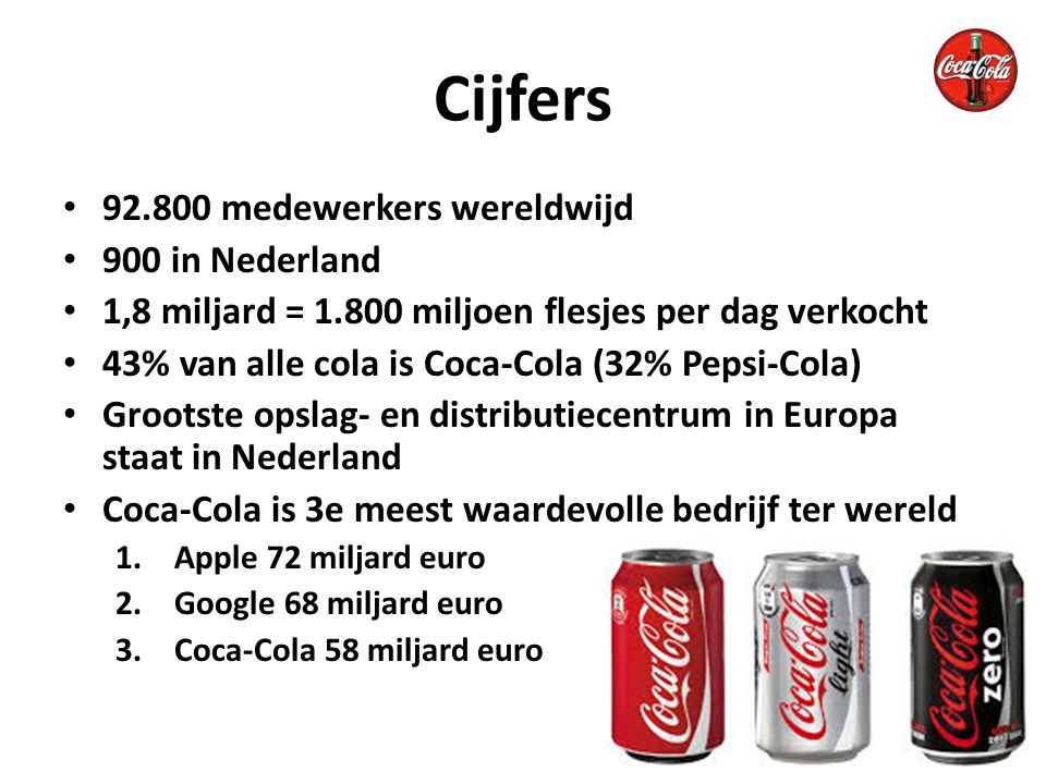 Hoe maken ze Coca-Cola.