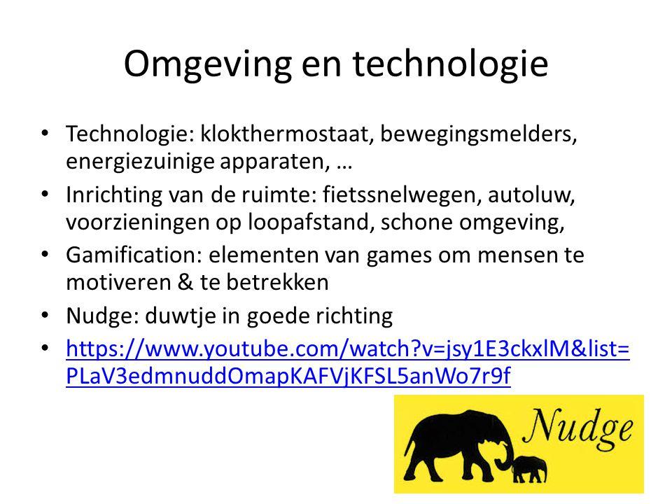 Omgeving en technologie Technologie: klokthermostaat, bewegingsmelders, energiezuinige apparaten, … Inrichting van de ruimte: fietssnelwegen, autoluw,