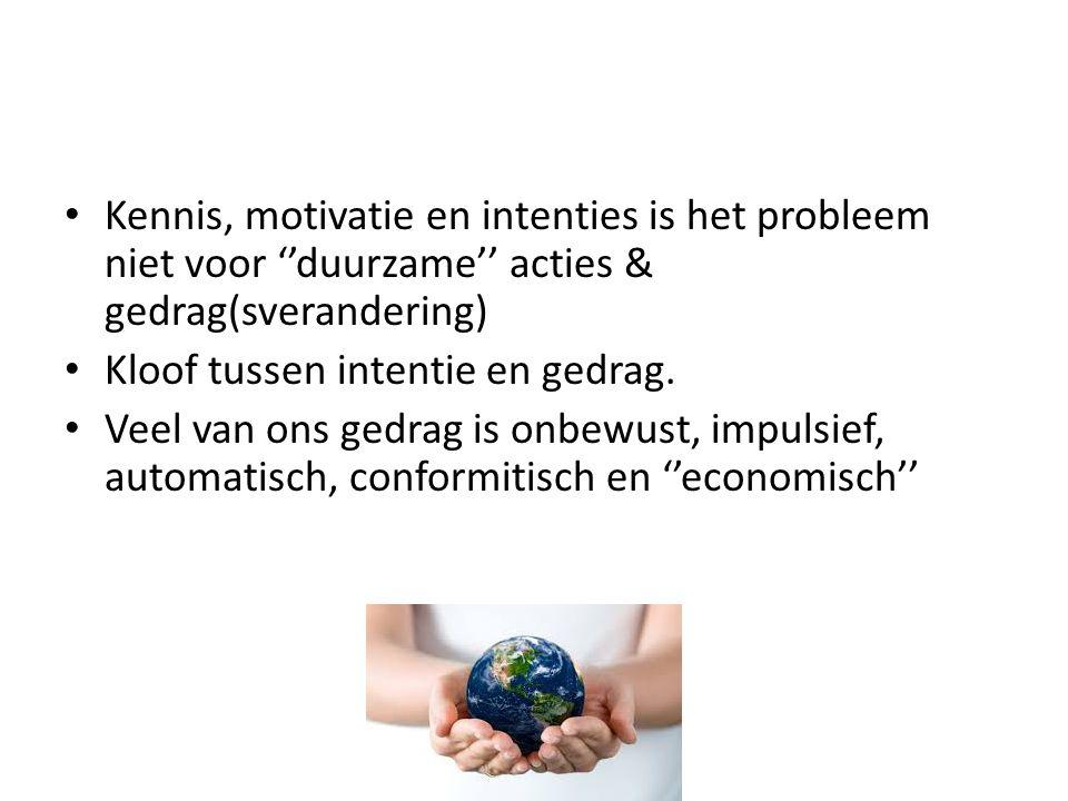 Kennis, motivatie en intenties is het probleem niet voor ''duurzame'' acties & gedrag(sverandering) Kloof tussen intentie en gedrag. Veel van ons gedr