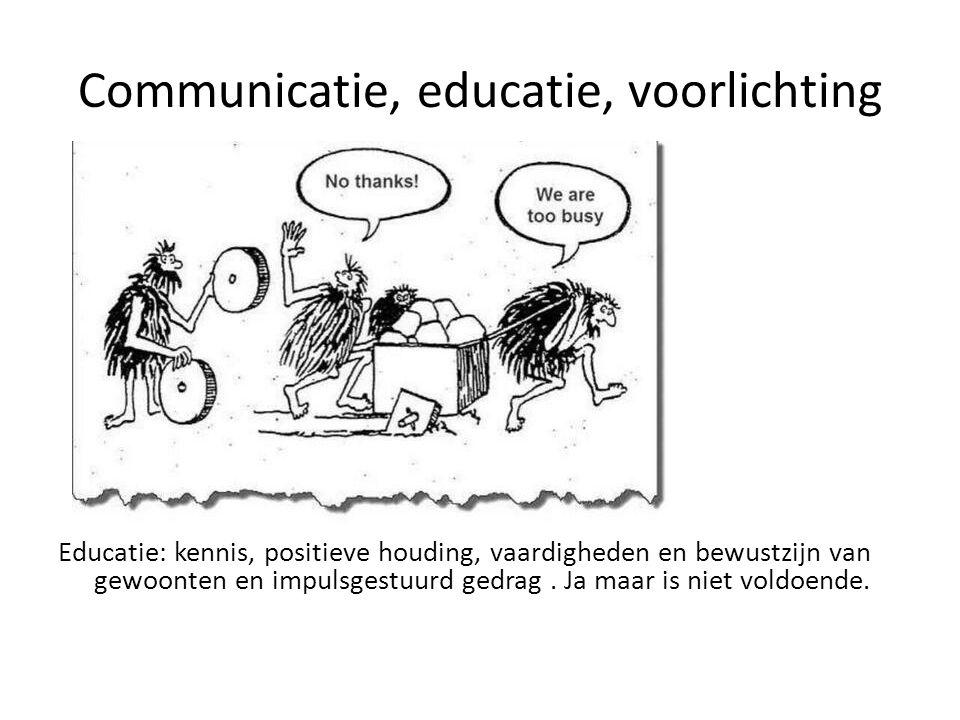 Communicatie, educatie, voorlichting Educatie: kennis, positieve houding, vaardigheden en bewustzijn van gewoonten en impulsgestuurd gedrag. Ja maar i