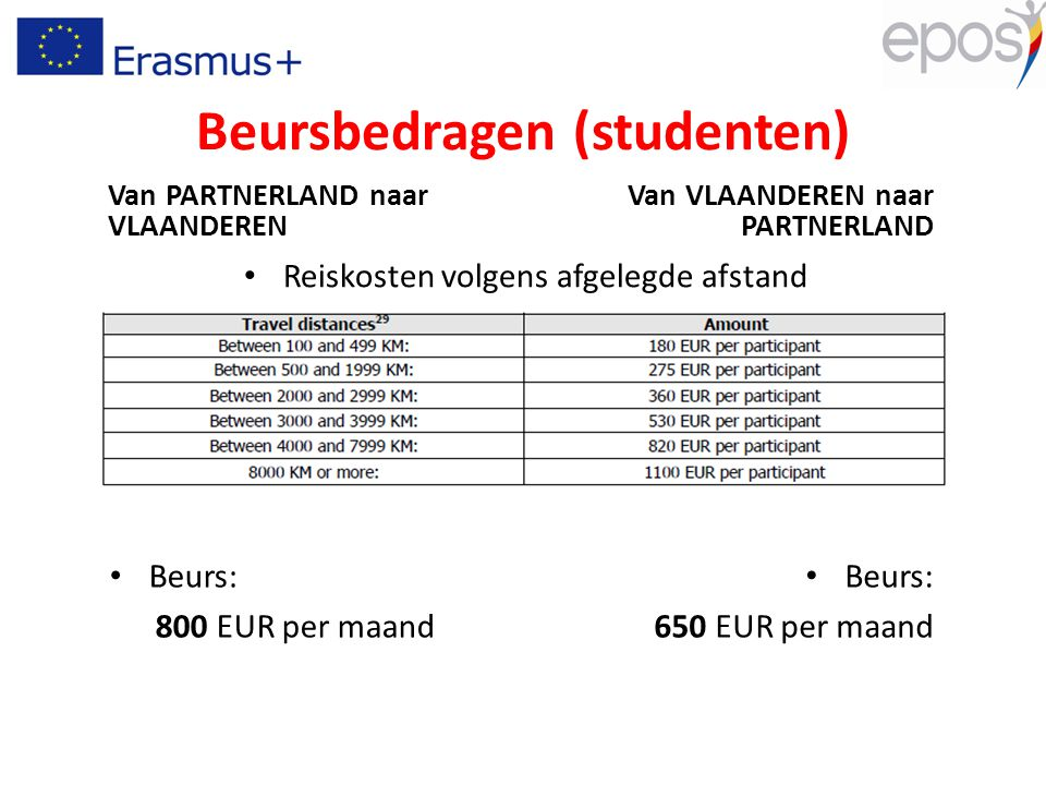 Beursbedragen (studenten) Van PARTNERLAND naar VLAANDEREN Reiskosten volgens afgelegde afstand Van VLAANDEREN naar PARTNERLAND Beurs: 800 EUR per maan