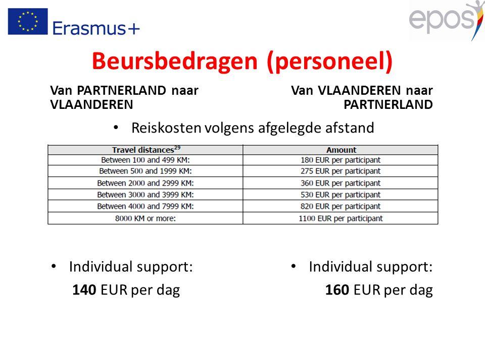 Beursbedragen (personeel) Van PARTNERLAND naar VLAANDEREN Reiskosten volgens afgelegde afstand Van VLAANDEREN naar PARTNERLAND Individual support: 140
