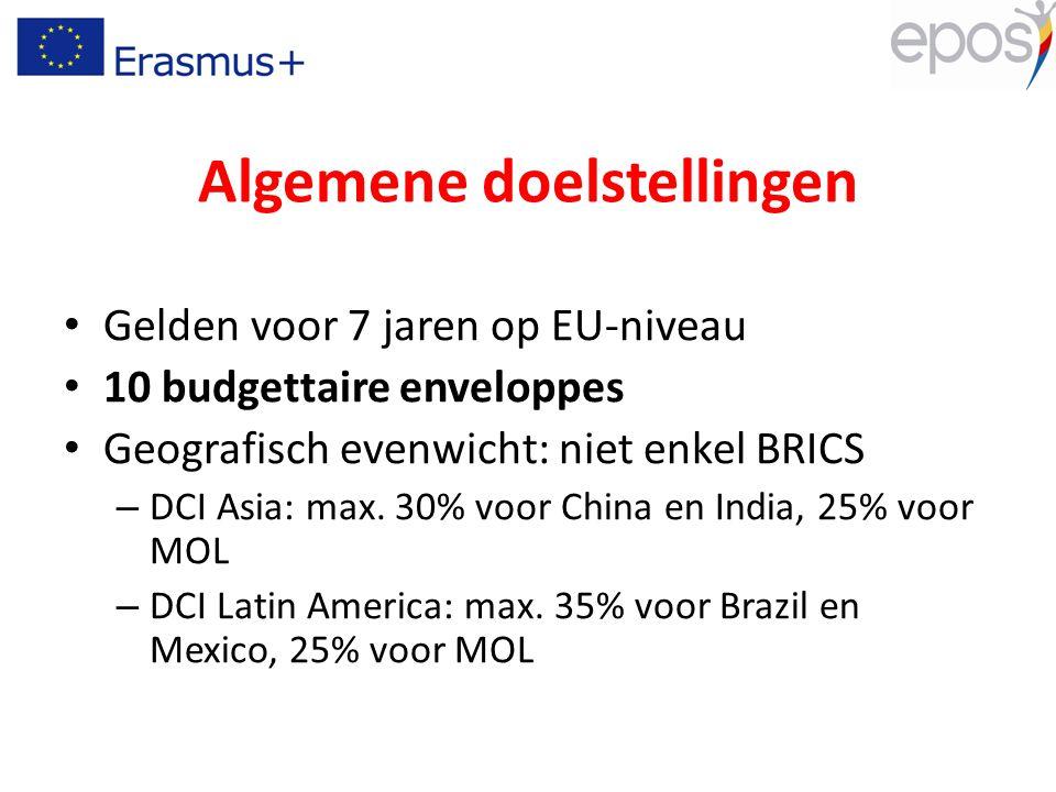 Algemene doelstellingen Gelden voor 7 jaren op EU-niveau 10 budgettaire enveloppes Geografisch evenwicht: niet enkel BRICS – DCI Asia: max. 30% voor C