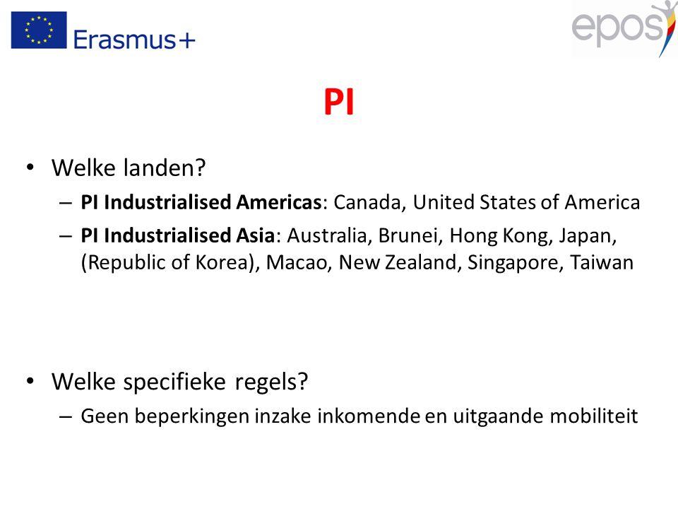 PI Welke landen? – PI Industrialised Americas: Canada, United States of America – PI Industrialised Asia: Australia, Brunei, Hong Kong, Japan, (Republ