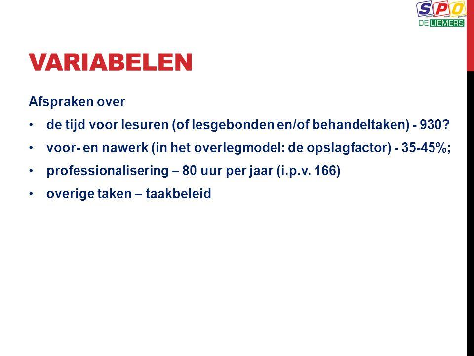 VARIABELEN Afspraken over de tijd voor lesuren (of lesgebonden en/of behandeltaken) - 930.