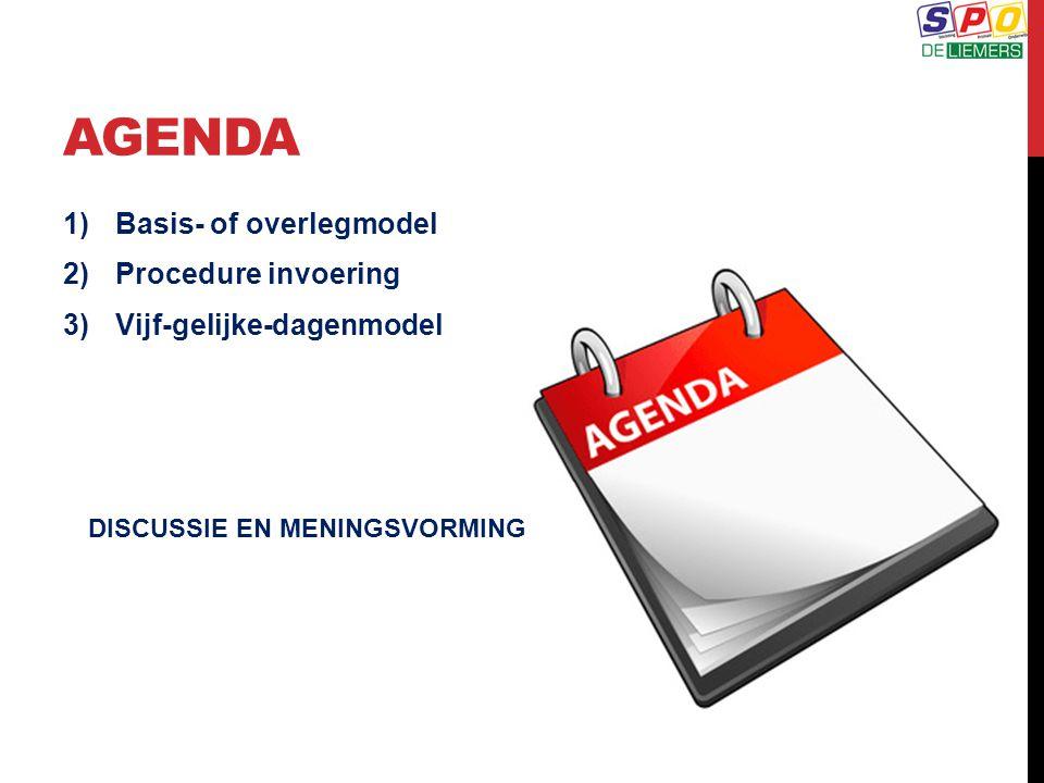 AGENDA 1)Basis- of overlegmodel 2)Procedure invoering 3)Vijf-gelijke-dagenmodel DISCUSSIE EN MENINGSVORMING
