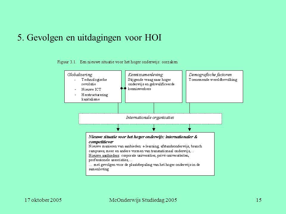 17 oktober 2005McOnderwijs Studiedag 200515 5. Gevolgen en uitdagingen voor HOI