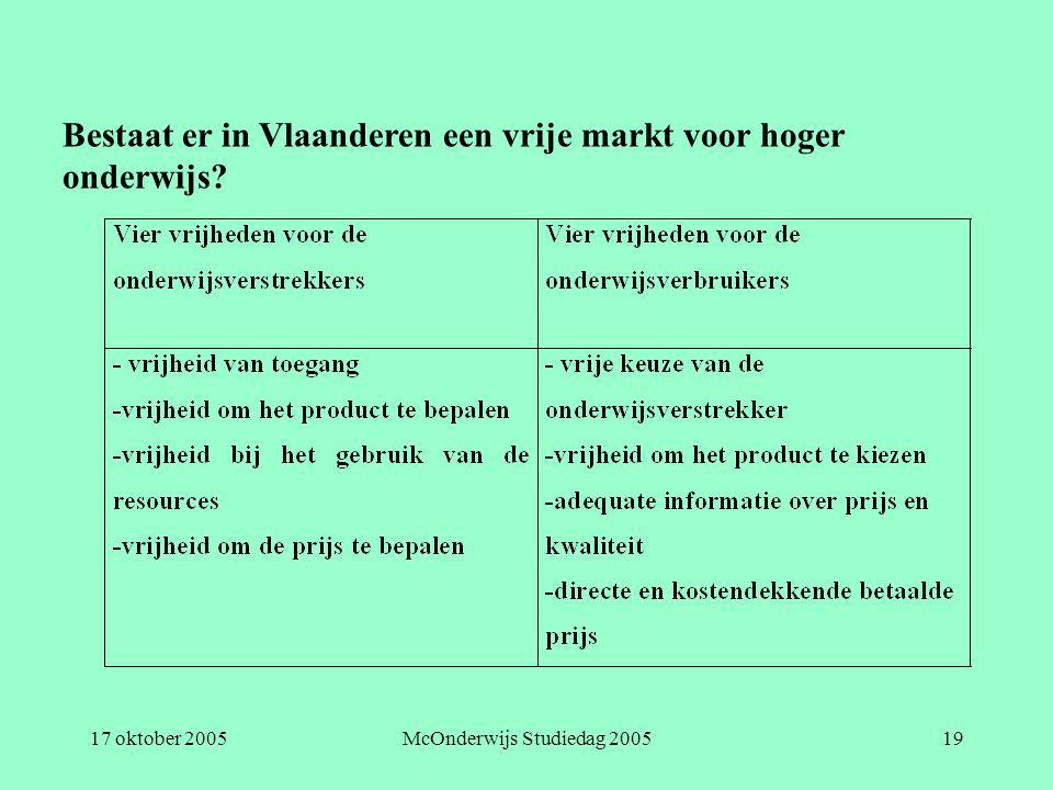 17 oktober 2005McOnderwijs Studiedag 200519 Bestaat er in Vlaanderen een vrije markt voor hoger onderwijs