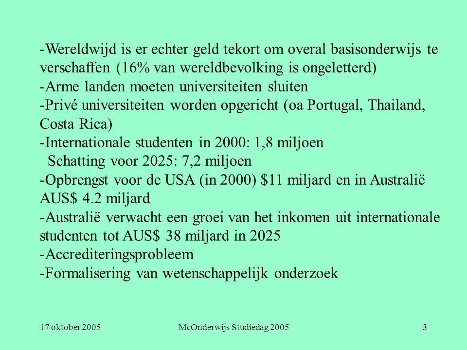 17 oktober 2005McOnderwijs Studiedag 20053 -Wereldwijd is er echter geld tekort om overal basisonderwijs te verschaffen (16% van wereldbevolking is ongeletterd) -Arme landen moeten universiteiten sluiten -Privé universiteiten worden opgericht (oa Portugal, Thailand, Costa Rica) -Internationale studenten in 2000: 1,8 miljoen Schatting voor 2025: 7,2 miljoen -Opbrengst voor de USA (in 2000) $11 miljard en in Australië AUS$ 4.2 miljard -Australië verwacht een groei van het inkomen uit internationale studenten tot AUS$ 38 miljard in 2025 -Accrediteringsprobleem -Formalisering van wetenschappelijk onderzoek