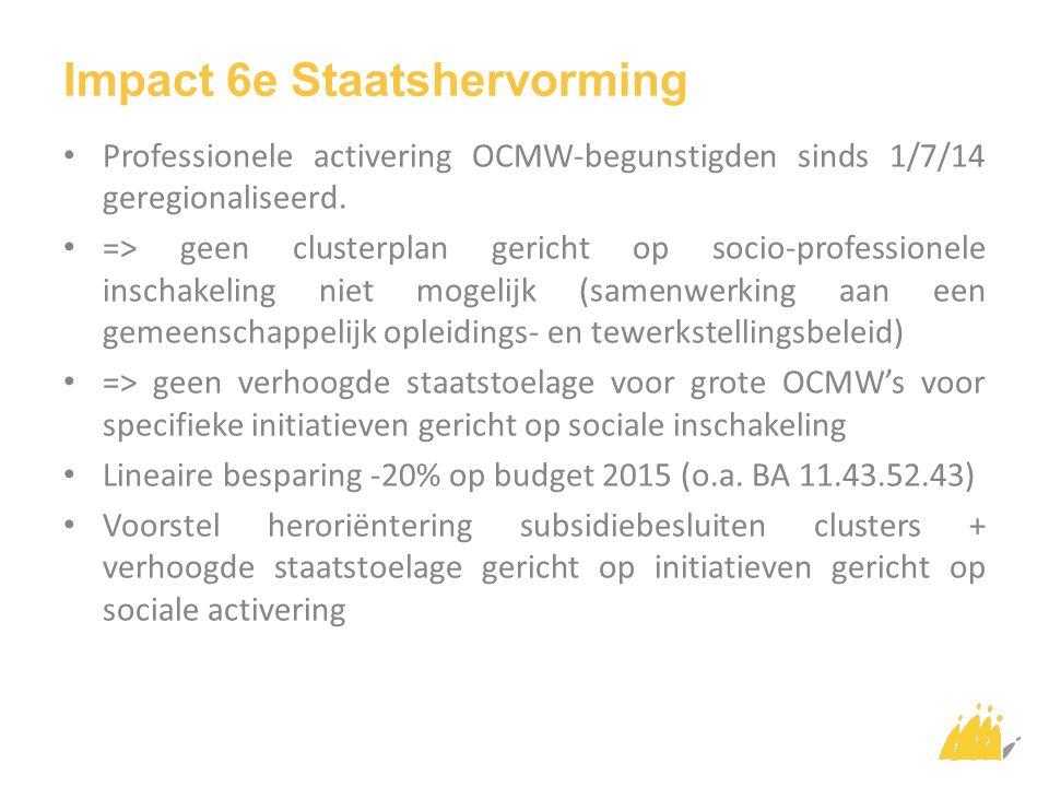 Impact 6e Staatshervorming Professionele activering OCMW-begunstigden sinds 1/7/14 geregionaliseerd.