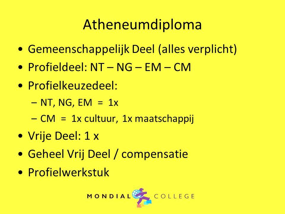 Atheneumdiploma Gemeenschappelijk Deel (alles verplicht) Profieldeel: NT – NG – EM – CM Profielkeuzedeel: –NT, NG, EM = 1x –CM = 1x cultuur, 1x maatsc