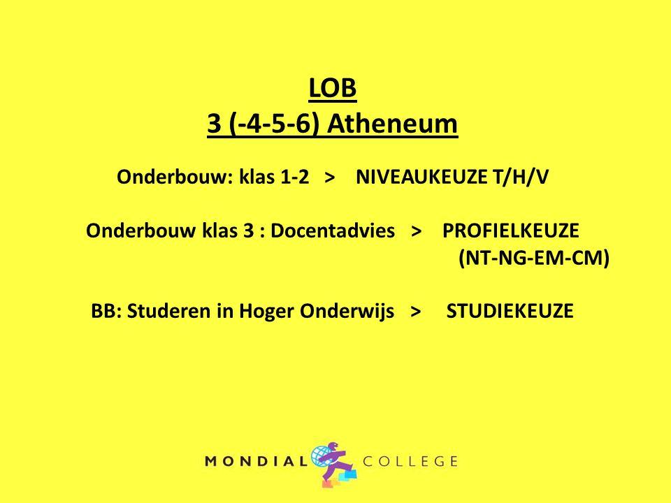 LOB 3 (-4-5-6) Atheneum Onderbouw: klas 1-2 > NIVEAUKEUZE T/H/V Onderbouw klas 3 : Docentadvies > PROFIELKEUZE (NT-NG-EM-CM) BB: Studeren in Hoger Ond
