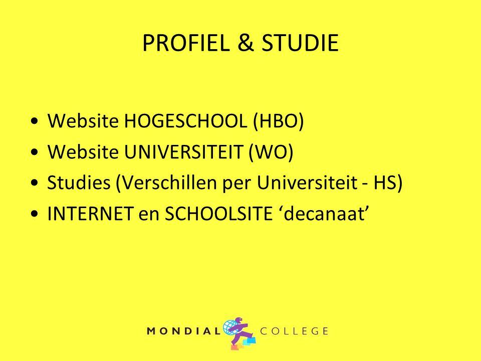 PROFIEL & STUDIE Website HOGESCHOOL (HBO) Website UNIVERSITEIT (WO) Studies (Verschillen per Universiteit - HS) INTERNET en SCHOOLSITE 'decanaat'