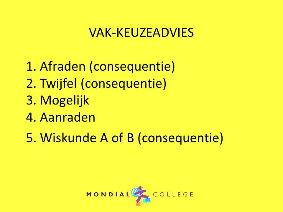 VAK-KEUZEADVIES 1. Afraden (consequentie) 2. Twijfel (consequentie) 3. Mogelijk 4. Aanraden 5. Wiskunde A of B (consequentie)