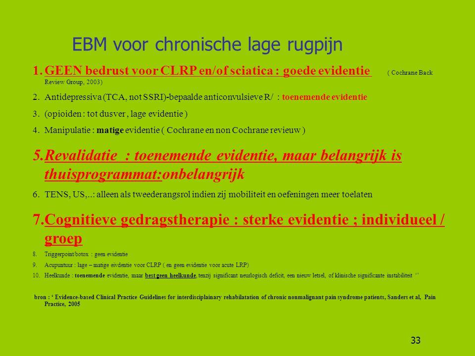 33 EBM voor chronische lage rugpijn 1.GEEN bedrust voor CLRP en/of sciatica : goede evidentie goe ( Cochrane Back Review Group, 2003) 2.Antidepressiva