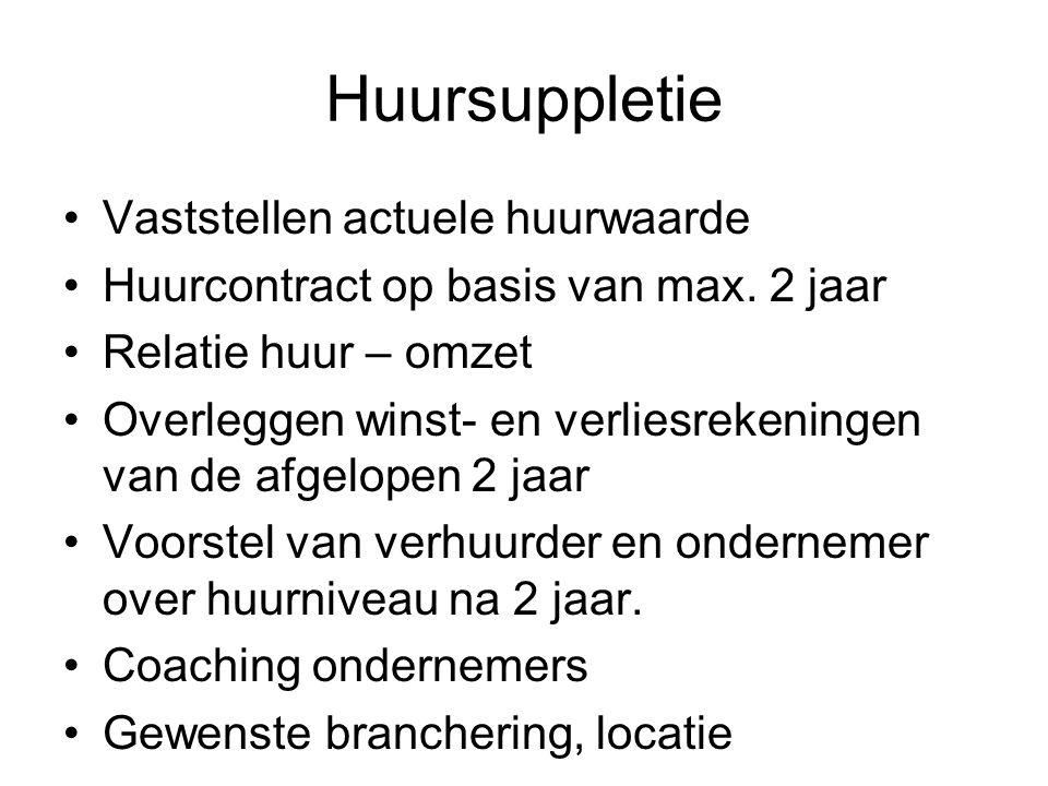 Huursuppletie Vaststellen actuele huurwaarde Huurcontract op basis van max.