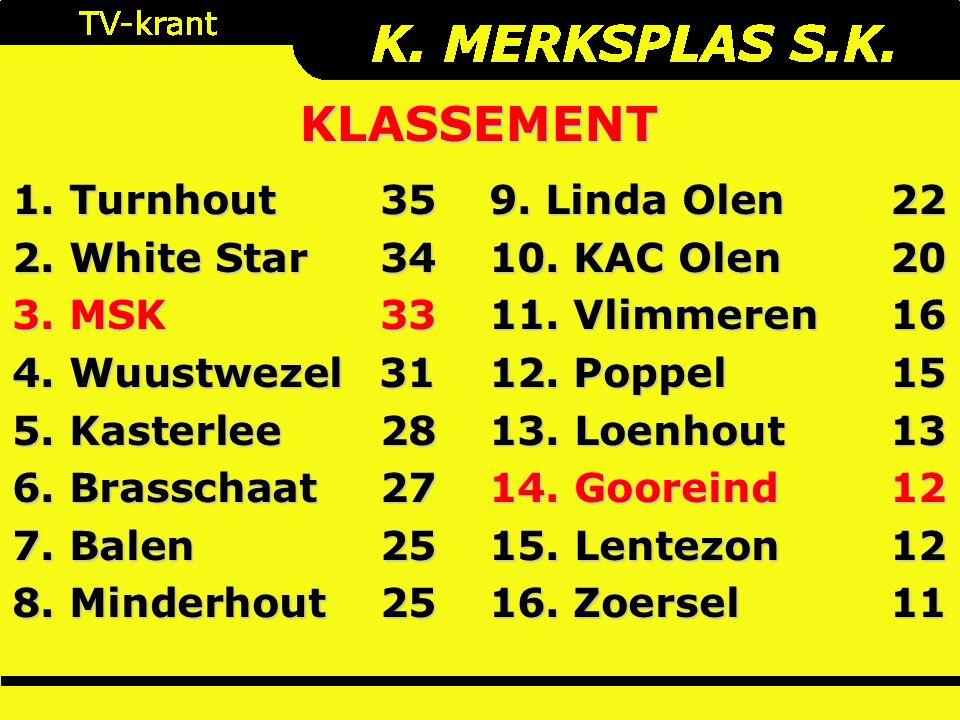1. Turnhout 35 2. White Star34 3. MSK33 4. Wuustwezel31 5.