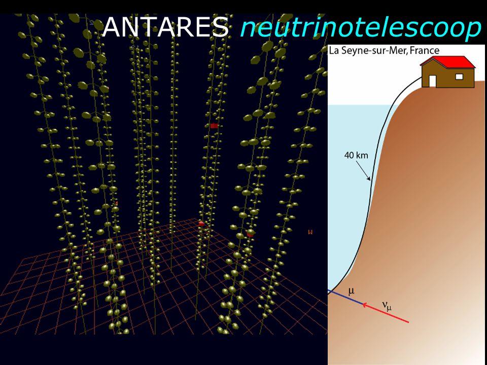 Lichtknal: v>v lichtinwater =218400 km/s