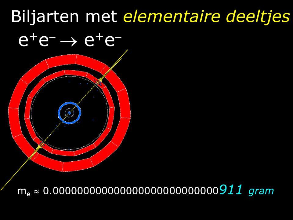 CERN/LEP: e + e  botsingsmachine e + e  1989-2000