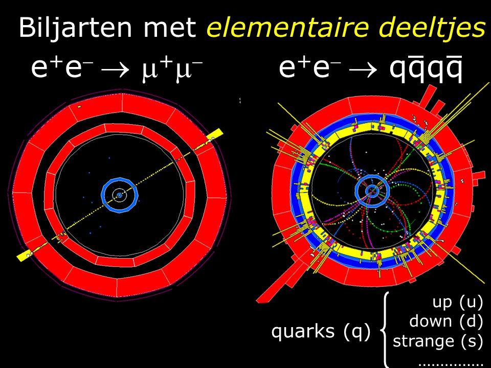 e+e  +e+e  + m   0.000000000000000000000000 18800 gram m   0.00000000000000000000000 317000 gram Biljarten met elementaire deeltjes