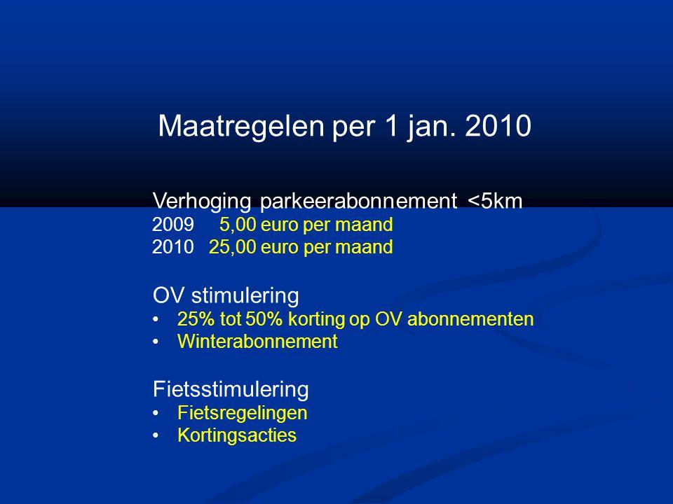 Maatregelen per 1 jan. 2010 Verhoging parkeerabonnement <5km 2009 5,00 euro per maand 2010 25,00 euro per maand OV stimulering 25% tot 50% korting op