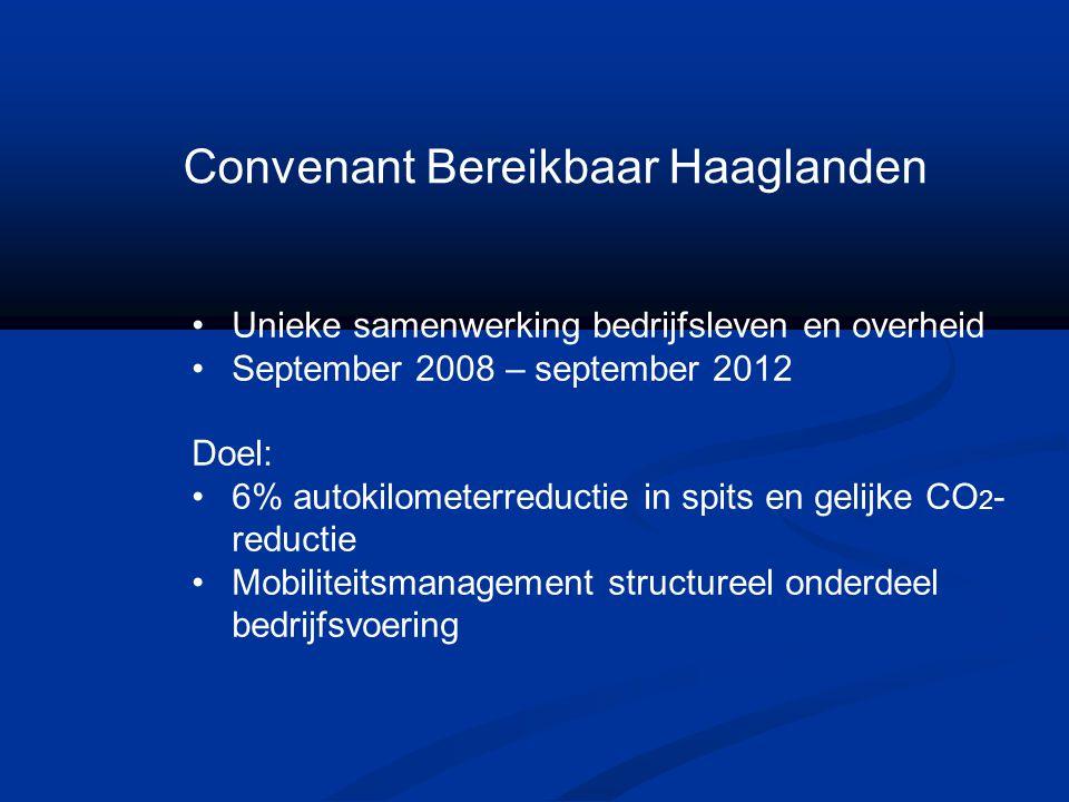 Unieke samenwerking bedrijfsleven en overheid September 2008 – september 2012 Doel: 6% autokilometerreductie in spits en gelijke CO 2 - reductie Mobil