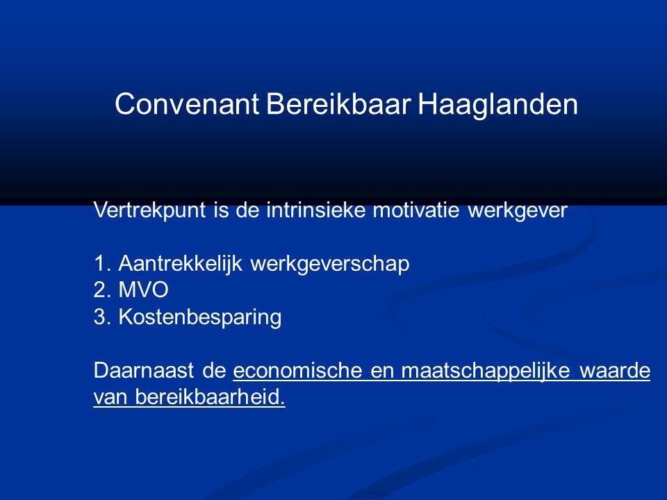 Convenant Bereikbaar Haaglanden Vertrekpunt is de intrinsieke motivatie werkgever 1.Aantrekkelijk werkgeverschap 2.MVO 3.Kostenbesparing Daarnaast de
