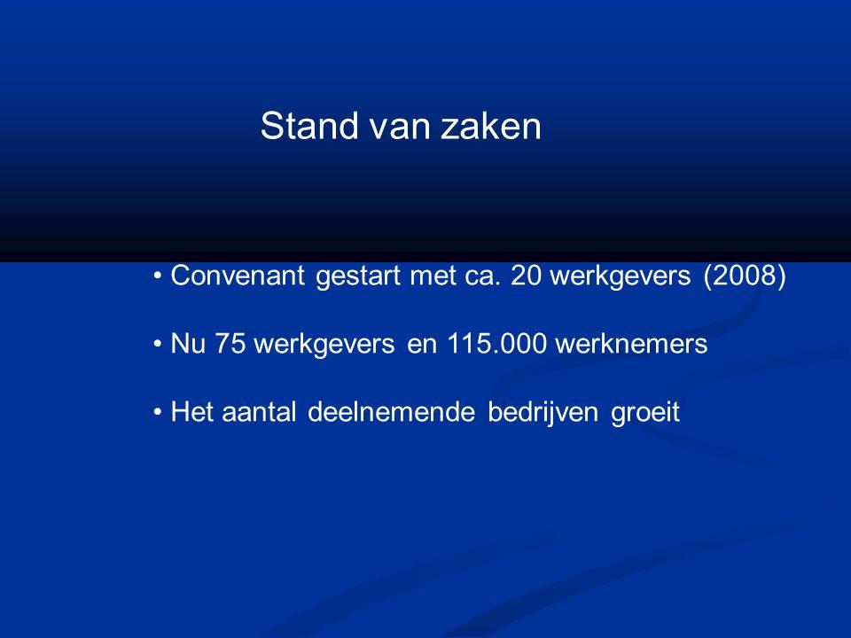 Convenant gestart met ca. 20 werkgevers (2008) Nu 75 werkgevers en 115.000 werknemers Het aantal deelnemende bedrijven groeit Stand van zaken
