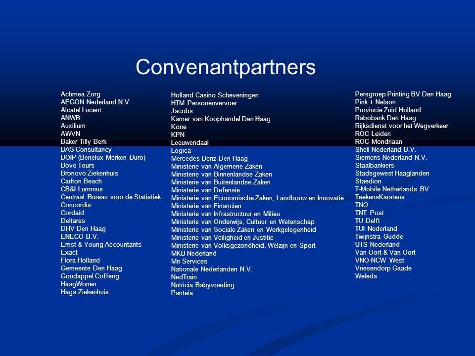 Convenantpartners Achmea Zorg AEGON Nederland N.V. Alcatel Lucent ANWB Auxilium AWVN Baker Tilly Berk BAS Consultancy BOIP (Benelux Merken Buro) Bovo