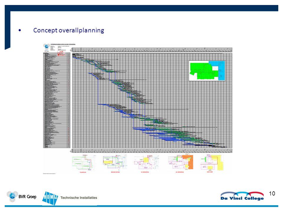 10 2014 Concept overallplanning