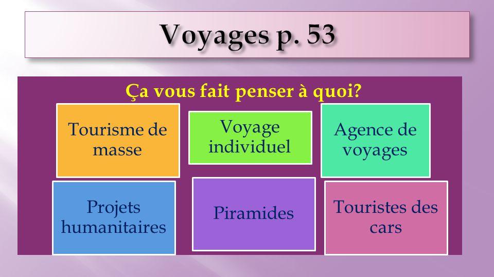 Ça vous fait penser à quoi? Tourisme de masse Voyage individuel Agence de voyages Projets humanitaires Piramides Touristes des cars