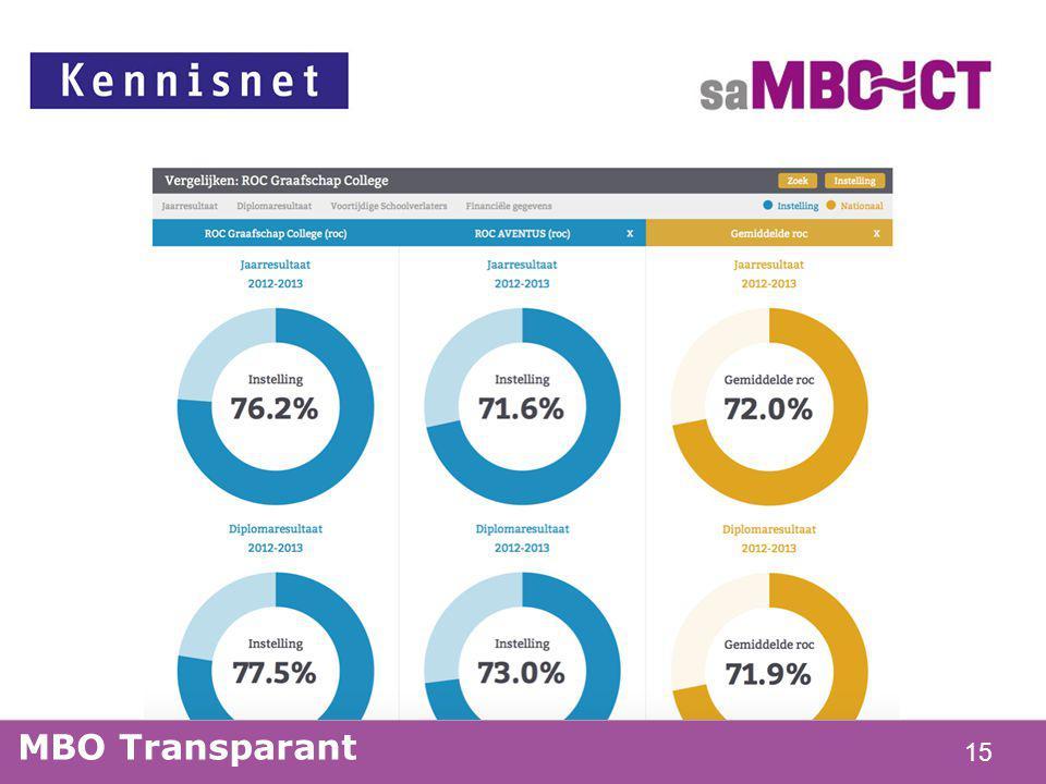 15 MBO Transparant