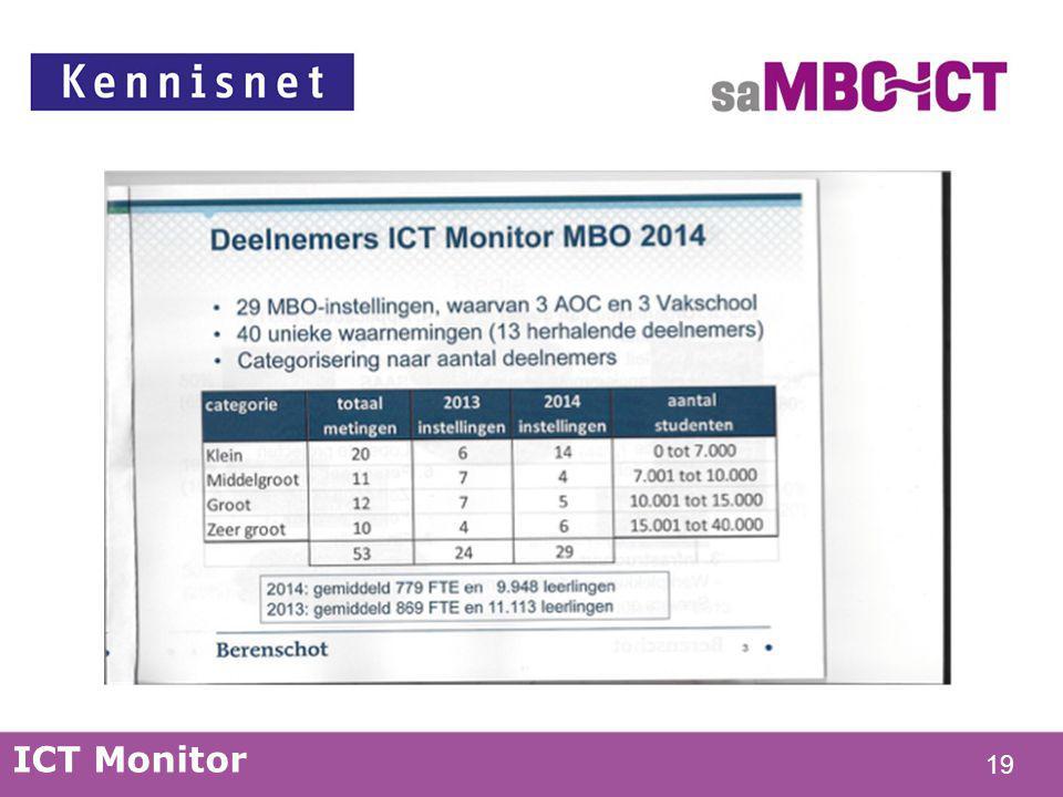 19 ICT Monitor
