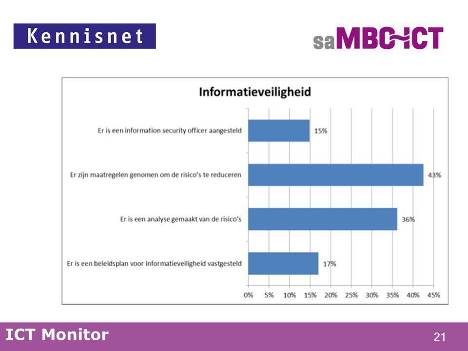 21 ICT Monitor