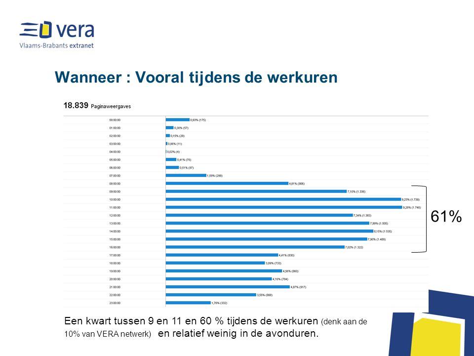 Wanneer : Vooral tijdens de werkuren Een kwart tussen 9 en 11 en 60 % tijdens de werkuren (denk aan de 10% van VERA netwerk) en relatief weinig in de avonduren.