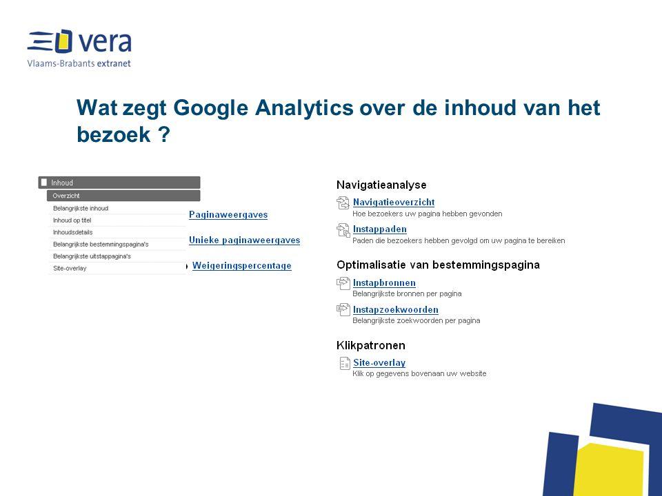 Wat zegt Google Analytics over de inhoud van het bezoek