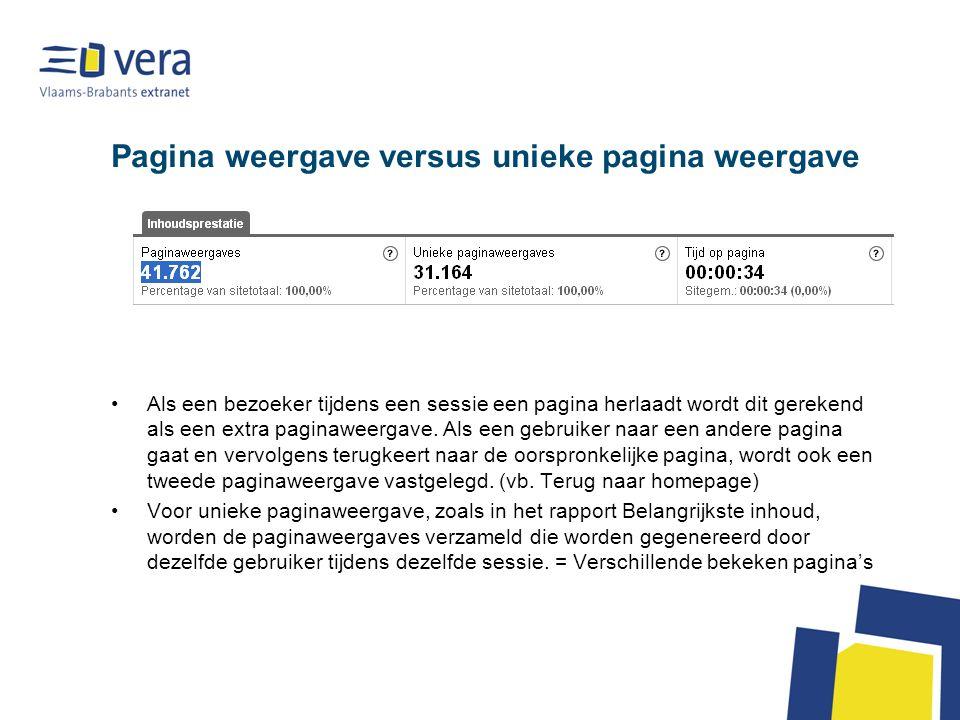 Pagina weergave versus unieke pagina weergave Als een bezoeker tijdens een sessie een pagina herlaadt wordt dit gerekend als een extra paginaweergave.