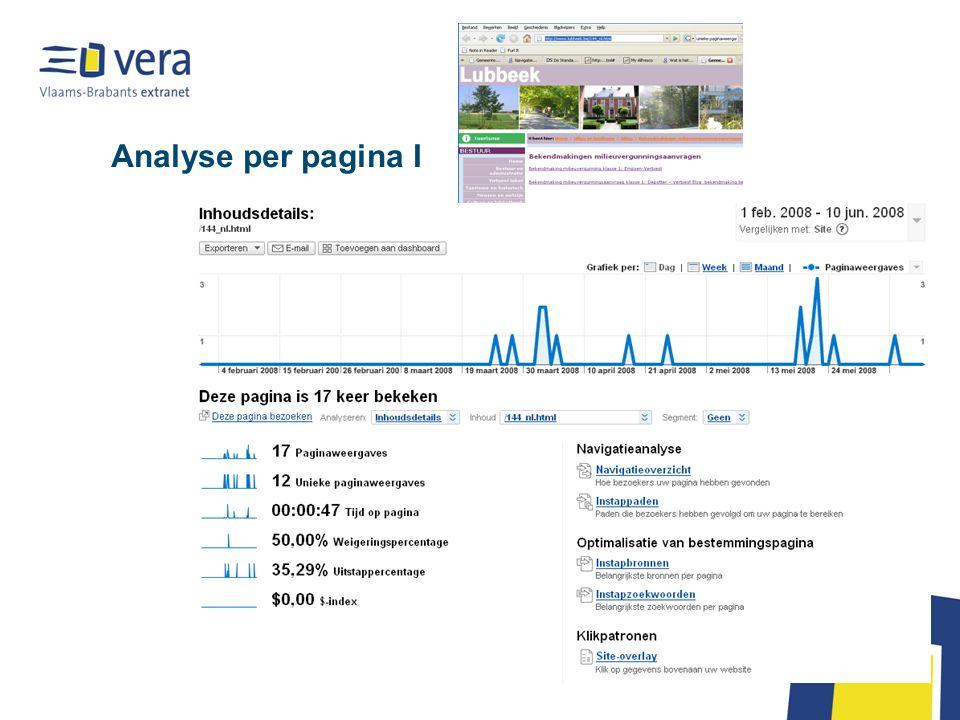 Analyse per pagina I
