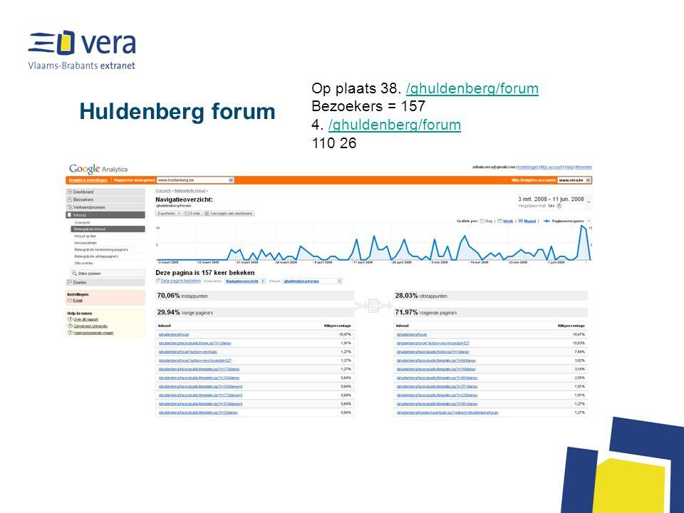 Huldenberg forum Op plaats 38. /ghuldenberg/forum/ghuldenberg/forum Bezoekers = 157 4.
