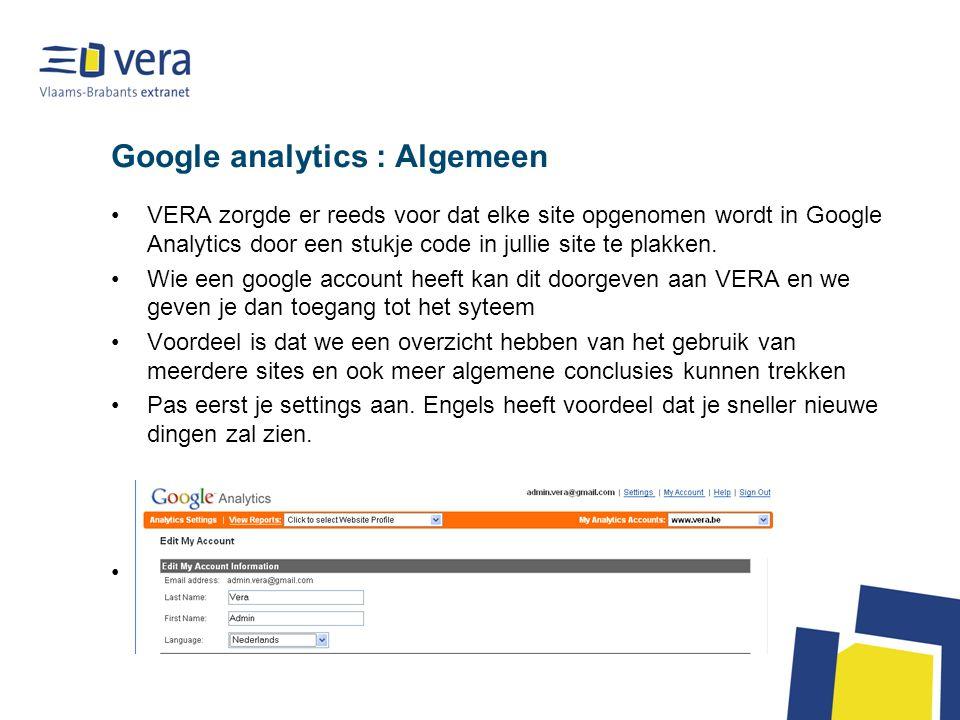 Wat zegt Google Analytics over de inhoud van het bezoek ?