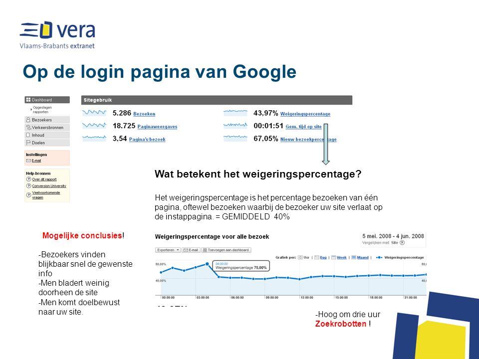 Op de login pagina van Google Wat betekent het weigeringspercentage.