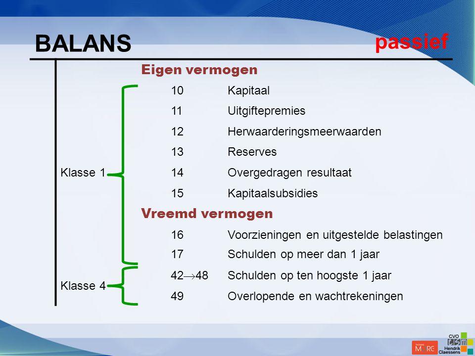BALANS passief Eigen vermogen Klasse 1 10Kapitaal 11Uitgiftepremies 12Herwaarderingsmeerwaarden 13Reserves 14Overgedragen resultaat 15Kapitaalsubsidie