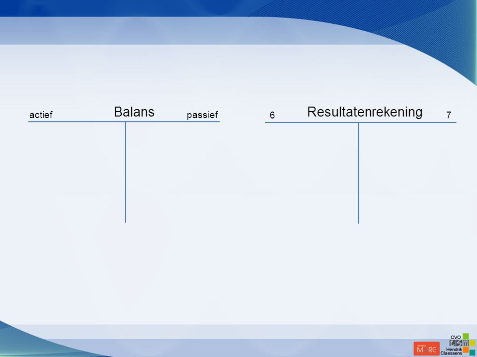 Resultatenrekening 67 Balans actiefpassief x xx